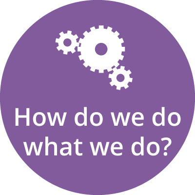 How do we do what we do?